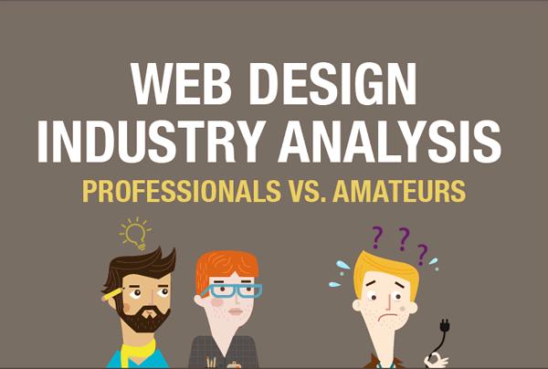 webydo vs wix vs wordpress