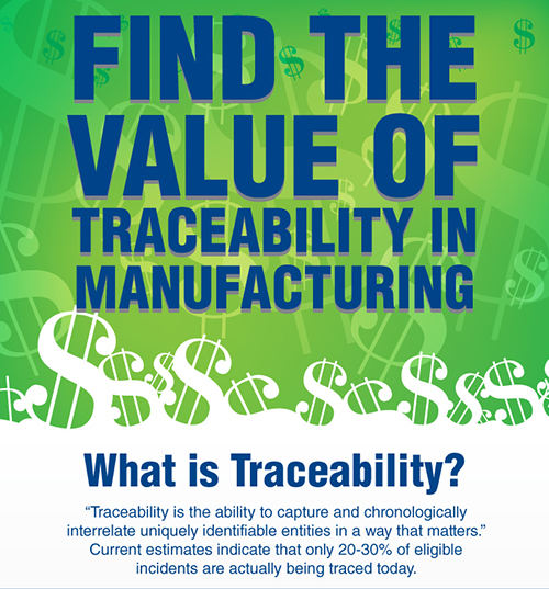 http://www.bradyid.com/forms/custom-landing-pages/Value-of-Traceability-Infographic/index.html