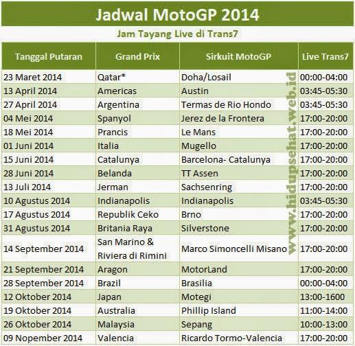Jadwal MotoGP 2014 dan Jam Tayang Live Trans7 Terbaru