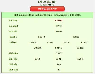 ket-qua-so-so-binh-dinh-04-06-2015