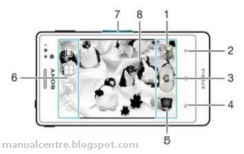 Sony Xperia go Camera Layout