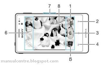 Sony Xperia go Camera Layout