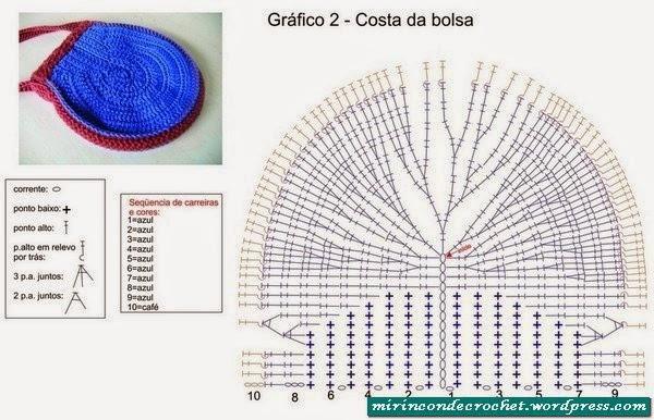 Gráfico de bolso a crochet