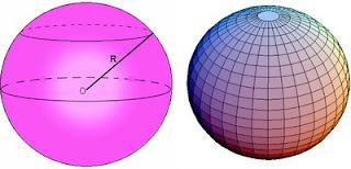 معادلة ديكارتية لفلكة
