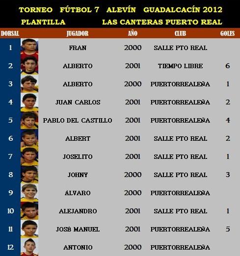 Alsaca - Las canteras puerto real ...