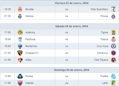 Jornada 1 - Clausura 2014 Liga MX
