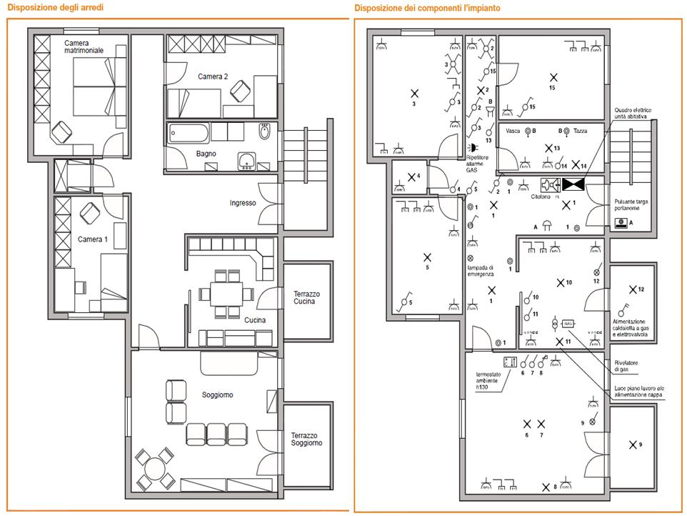 Schemi Elettrici Appartamenti : Impianto elettrico di un appartamento medio schemi