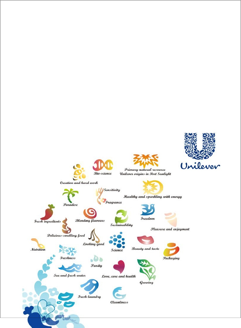hrm unilever These days, unilever is often described as one of the foremost transnational companies yet our organization of diverse operations around the world is not the outcome.