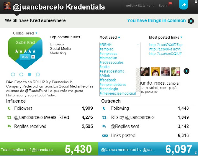 klout  kred influencia redes sociales