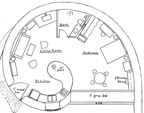 Earthbag Home House Plans