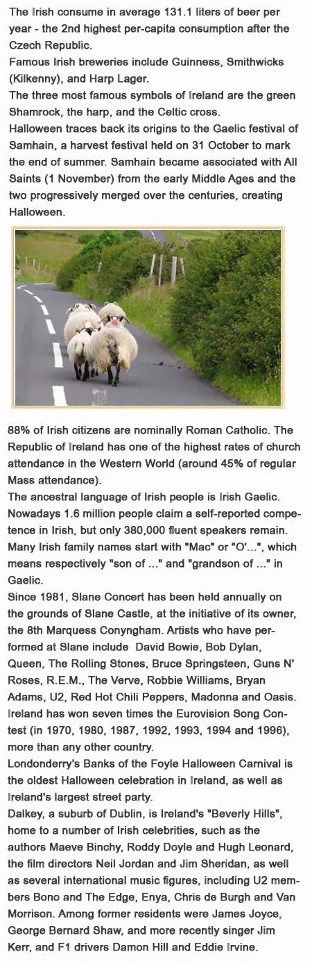 Ireland for kids