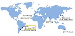 KOC no Mundo e Brasil