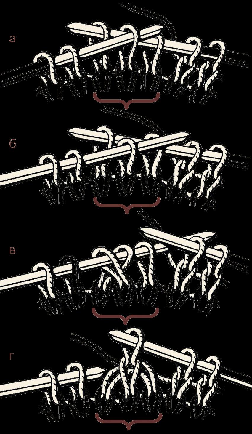 Меланжевый свитер, связанный полупатентной резинкой
