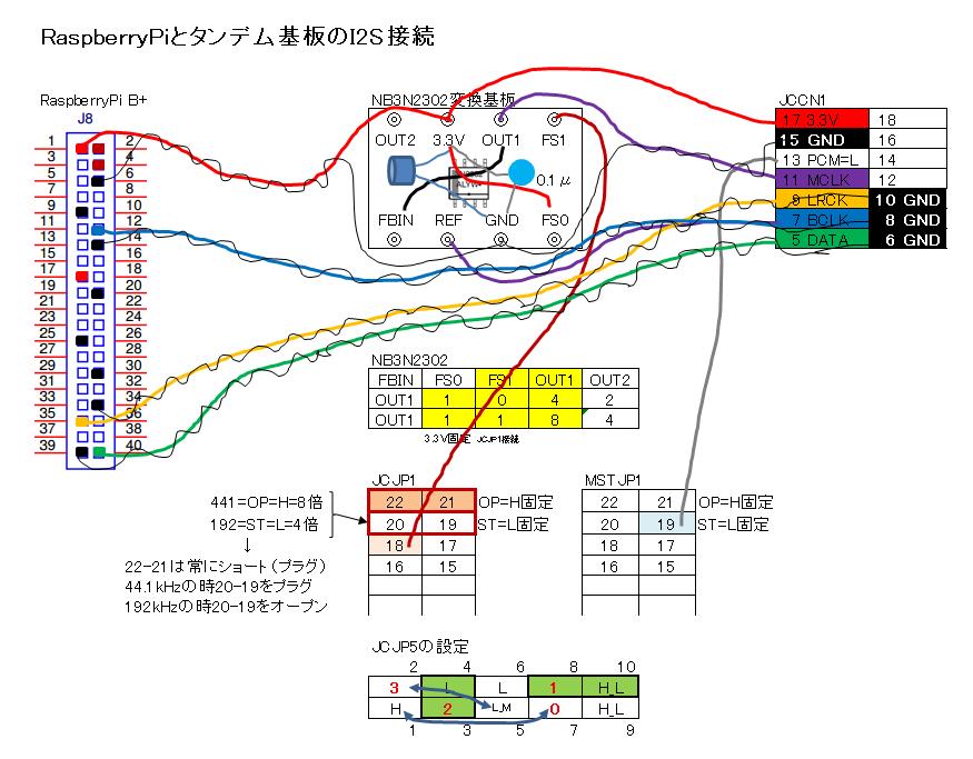 STICKY: The I2S sound thread  - Page 25 - Raspberry Pi Forums
