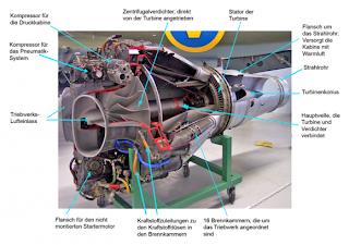 bagian-bagian mesin jet