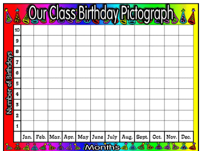 Search results for blank bar graph printable calendar 2015