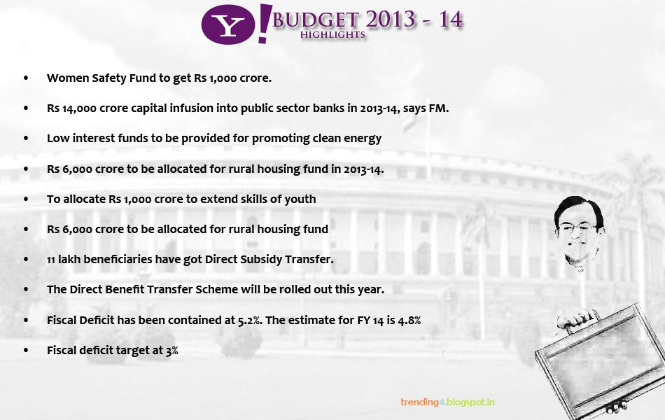 indian budget 2013 14 highlights Karnataka budget 2013-14 live coverage : budget presented by chief minister of karnataka jagadish shettar a please all, love all budget plan size is set at more than one lakh plus crore rupees ಅಬು ಸಲೇಂ ಮದುವೆಗೆ ಪೆರೋಲ್ ನಿರಾಕರಿಸಿದ ಬಾಂಬೆ ಹೈಕೋರ್ಟ್.