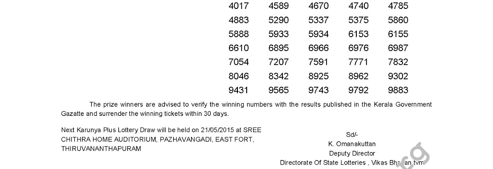 Karunya Plus Lottery KN 57 Result 14-5-2015