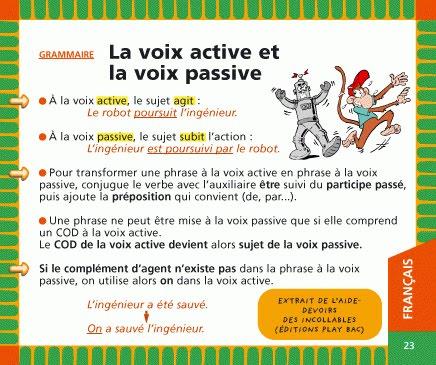 la voix active et la voix passive cours PDF ...