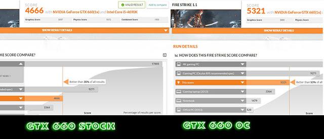GTX 660 OC