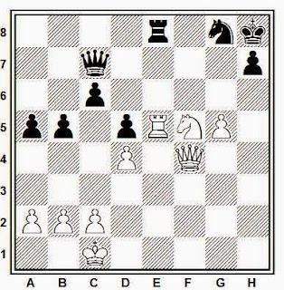 Posición de la partida de ajedrez Alekhine - Fernández Rúa (1922)