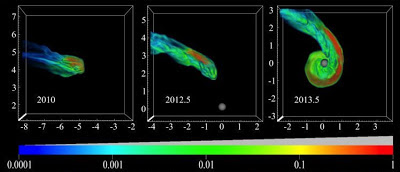 Implant Hemispheres and Galactic Central Sun Activity G2c