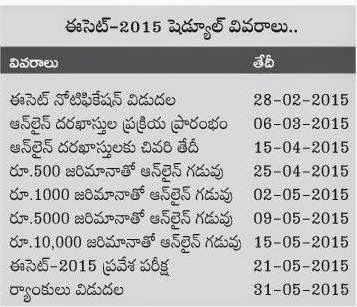 TS Telangana ECET 2015 Time Table