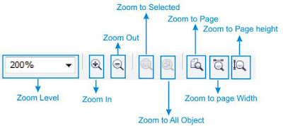 zoom tool di coreldraw