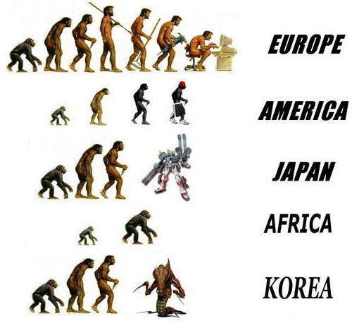 Evolucion Del Hombre Primitivo Hasta Nuestros Dias Taylor Lautner Blog