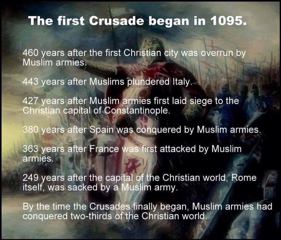 Christian Respose to Islam