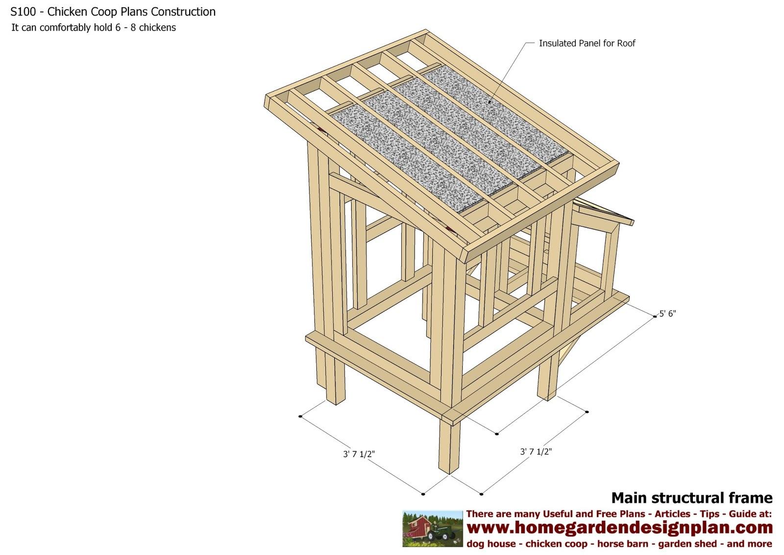S300 - Chicken Coop Plans Construction - Chicken Coop Design - How To ...