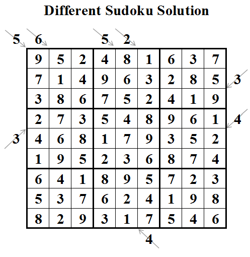 Different Sudoku (Daily Sudoku League #23) Solution
