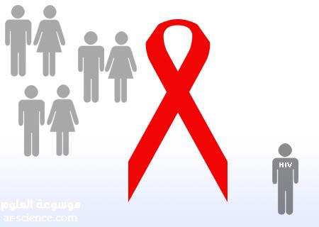 التمييز ضد مرضى الإيدز