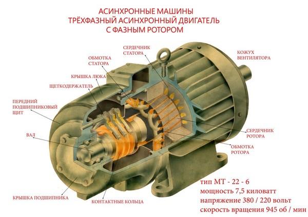 Эл двигатель асинхронный