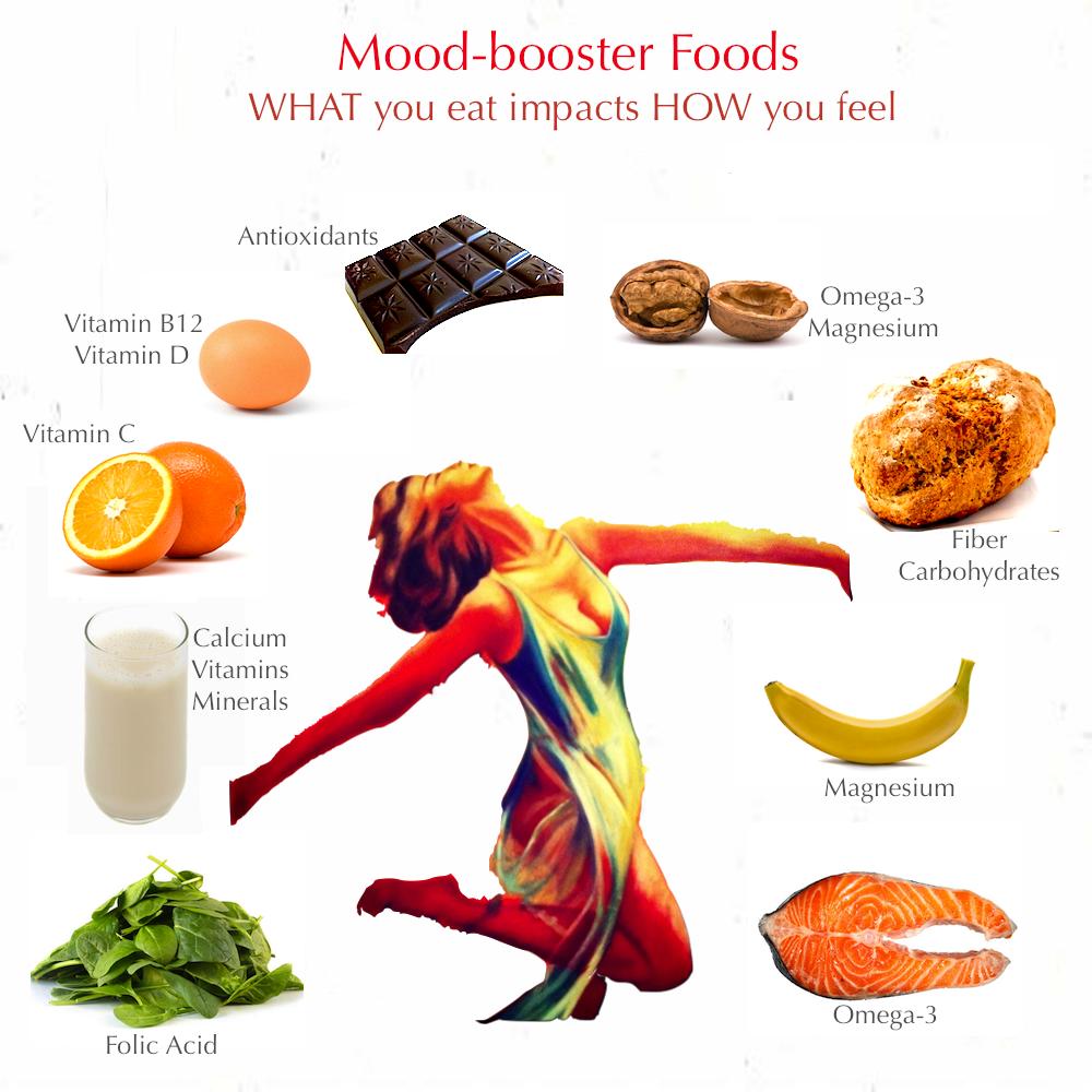 food_mood_text.png