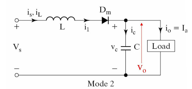 Power electronic converter: boost regulators-mode 2