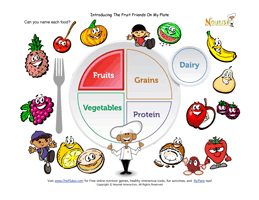 Printables Healthy Eating For Kids Worksheets healthy eating worksheets syndeomedia myplate kids fruit foods activity page