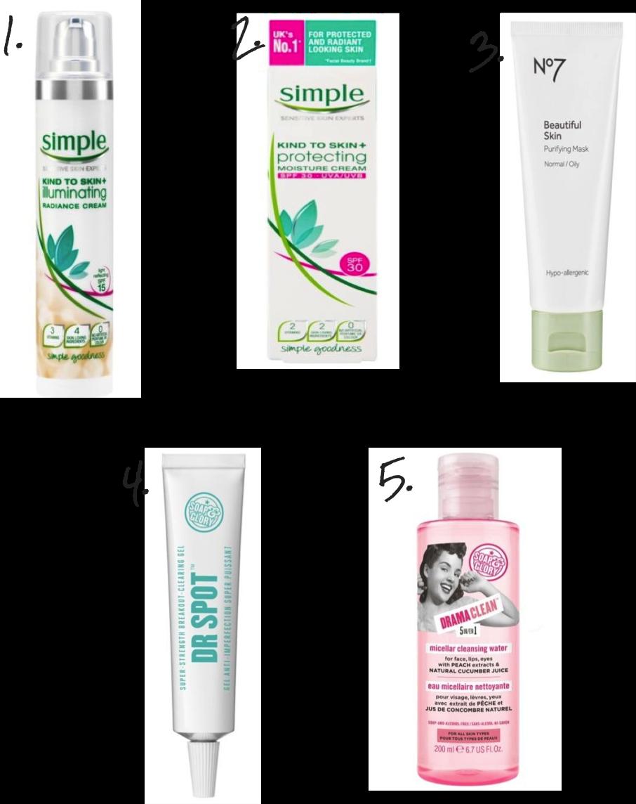 Drugstore skincare wishlist
