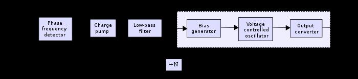 download Física 3: Eletricidade