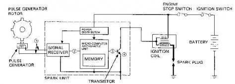 Dragster unit penerima sinyal mengkonversi sinyal pulsa menjadi sinyal digital yang dimasukkan ke mikrokomputer ccuart Gallery