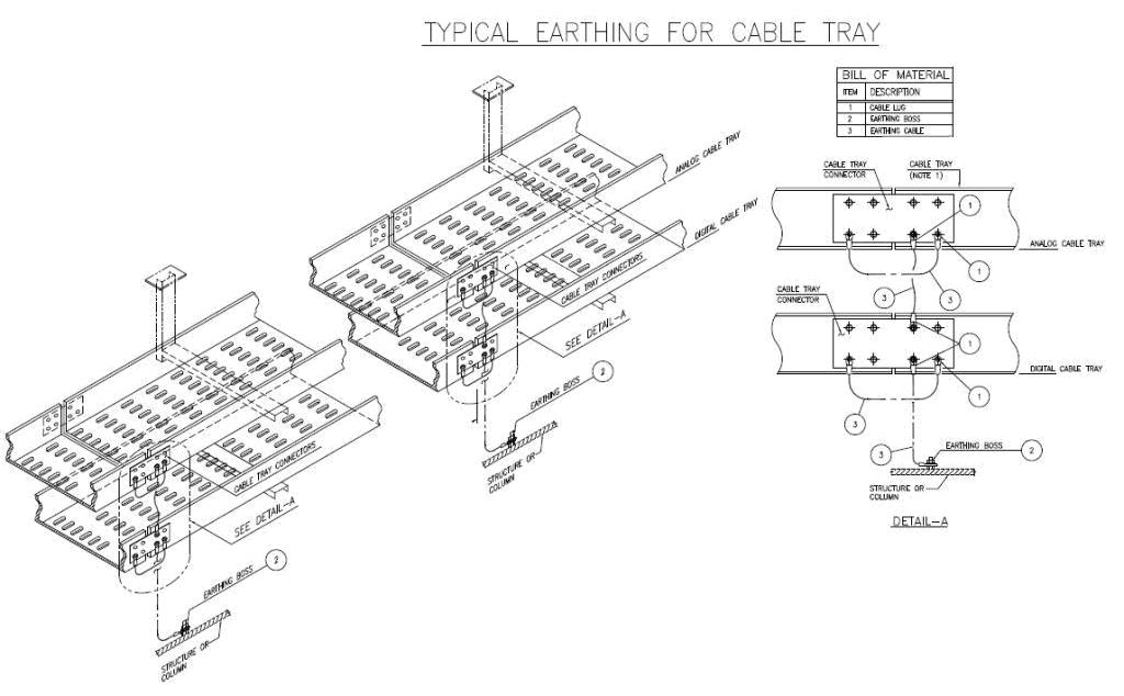 epc school  instrumentation earthing system