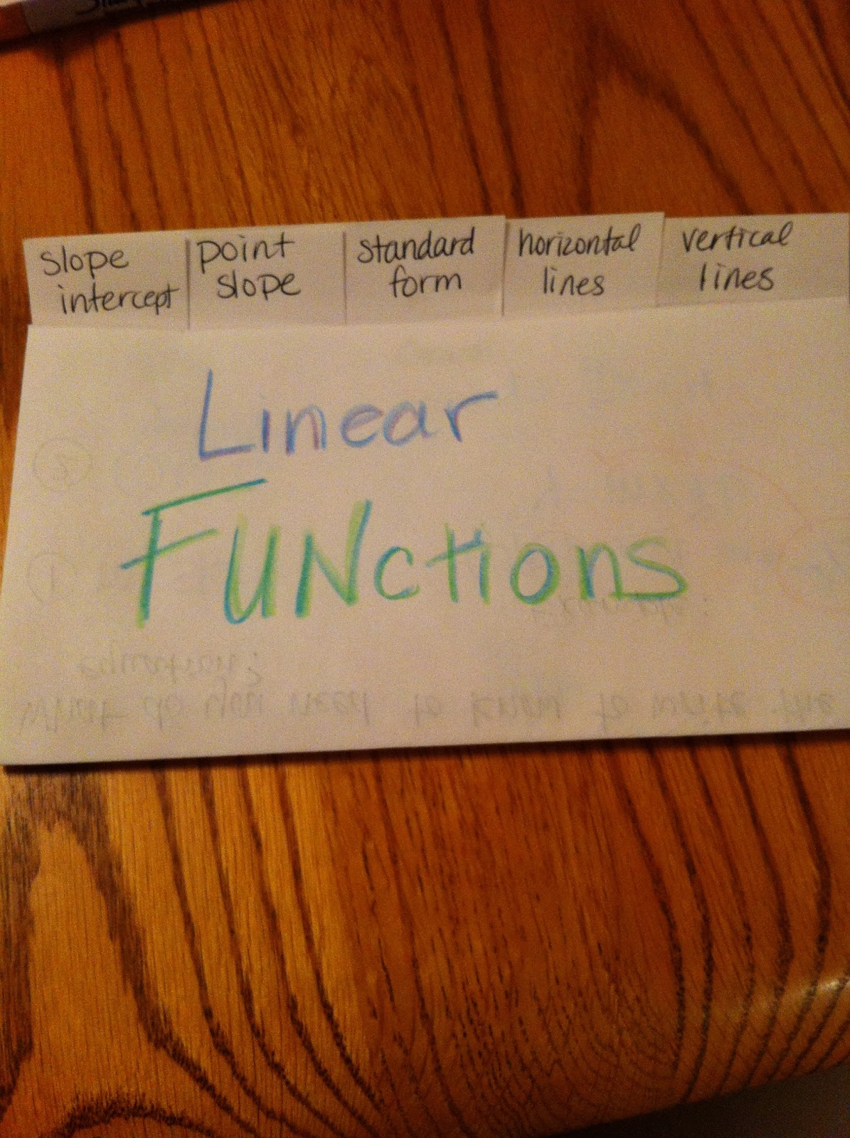 algebra projects ideas