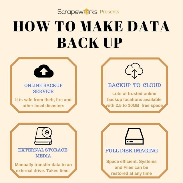 How to make #data #backup
