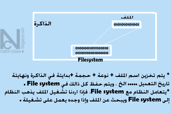 how to delete cdfs file system