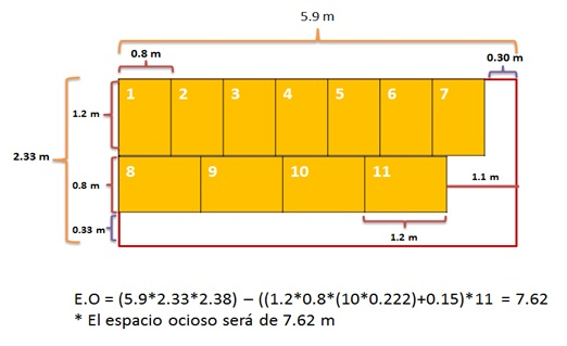 Mermelada de aguaymanto unitarizaci n - Pallets por contenedor ...