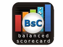 بطاقة الأداء المتوازن Balanced Score Card