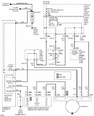 1991 honda civic ignition wiring diagram 1991 93 honda civic distributor wiring diagram 93 image about on 1991 honda civic ignition wiring