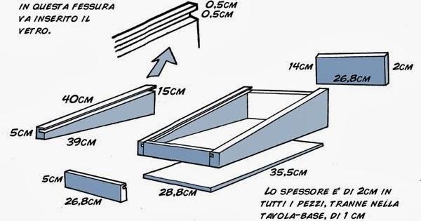 Kinart lezioni di fumetto online costruire un tavolo for Progettare un tavolo