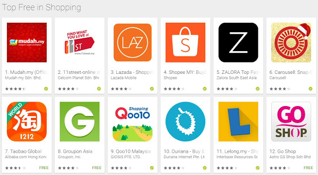 Top shopping mobile app in Malaysia
