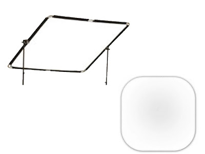 Diffusers used in photography to soften light